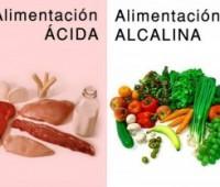 Dieta alcalinizante desintoxicante: Alimentación sana