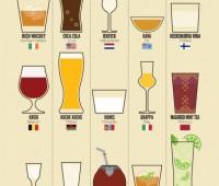 Tragos que representan a los diferentes países del mundo