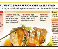 Qué deben comer las personas de la tercera edad: Infografía de grupos de alimentos necesarios