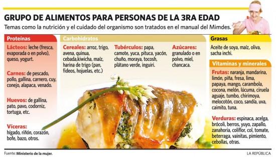 cocina-saludinfografia-ifso-grupo-de-alimentos-para-personas-de-la-3ra-edad-09022011-25