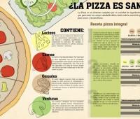 ¿La Pizza es sana? Infografía sobre las bondades de una pizza