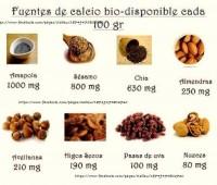 Infografía sobre los alimentos que son fuente de calcio