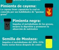 Hay especias que ayudan a perder peso: Infografía