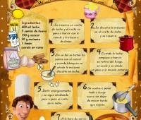 Receta de crema catalana: Infografía