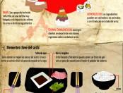 Infografía con los secretos del Sushi
