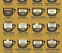 Café para todos los gustos: Guía informativa- Infografía