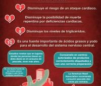 Infografía con los beneficios de comer pescado para la salud del corazón
