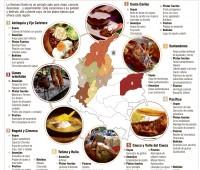 Ruta gastronómica Colombiana para Semana Santa
