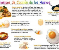 Cómo cocinar huevos: Recetas diferentes con huevos- Infografía tiempos de cocción de huevos