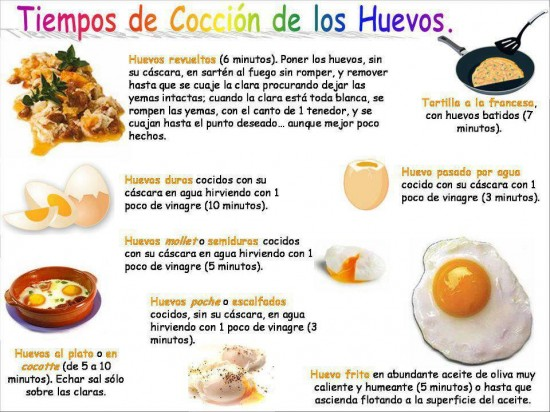 C mo cocinar huevos recetas diferentes con huevos for Cocinar yemas de huevo