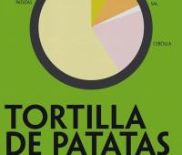 Infografía: ¿Cómo hacer una tortilla de papas?