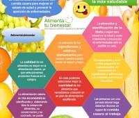 Porqué la comida casera es más sustentable: Infografía