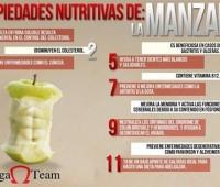 La manzana y sus propiedades nutritivas