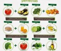 Cómo debería ser un plato de comida: Infografía