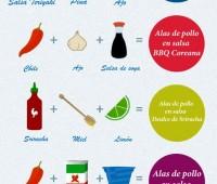 Alitas de pollo: Infografía con salsas especiales
