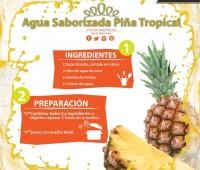 Infografía con receta de Agua Saborizada de Piña Tropical