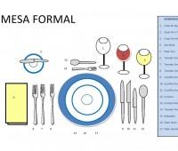 Cómo se pone una mesa formal