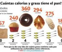 Calorías y grasas del pan: Infografía