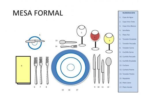 Im gen de c mo se pone una mesa formal cocinachic for Como se pone la mesa