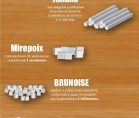 Tipos de cortes de verduras: Infografía