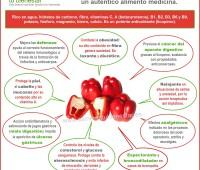 Pimiento rojo: Infografía con las propiedades del morrón colorado