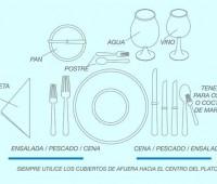 Cómo preparar la mesa: Infografía