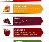 Porqué comer fruta: Infografía