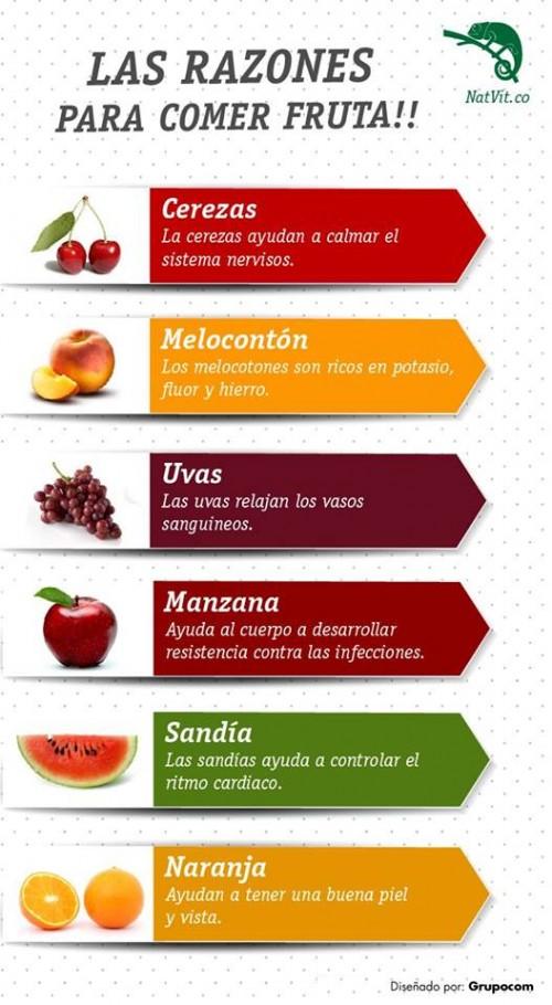 Porqué comer fruta: Infografía - CocinaChic