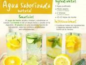 Infografía : Agua saborizada natural
