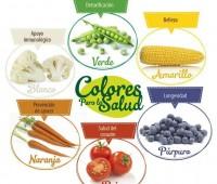 La importancia de los colores de los alimentos