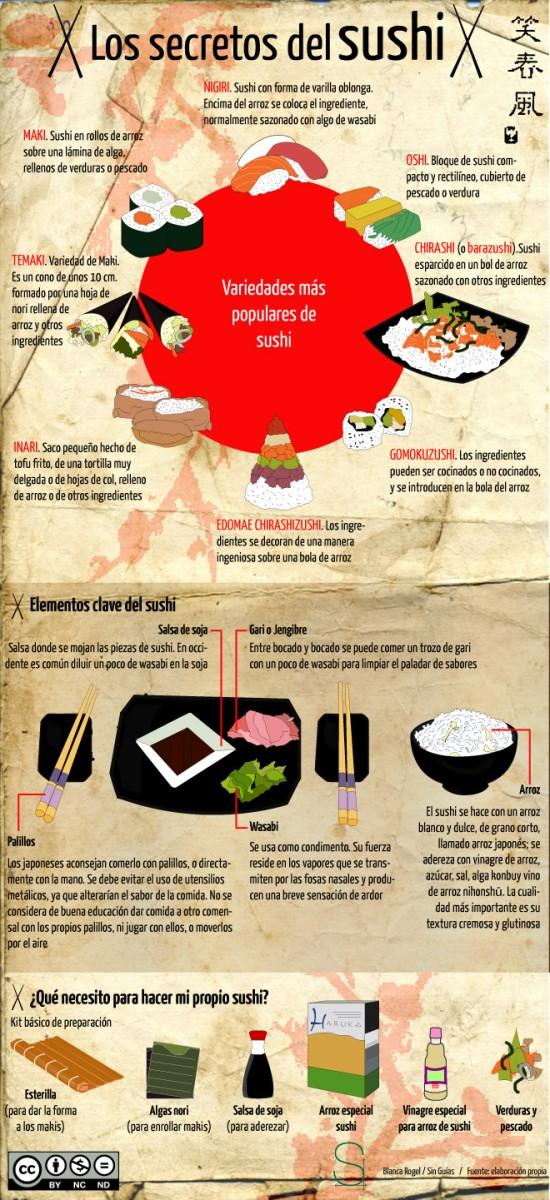 cocina chic219391-infografia_sushi-big