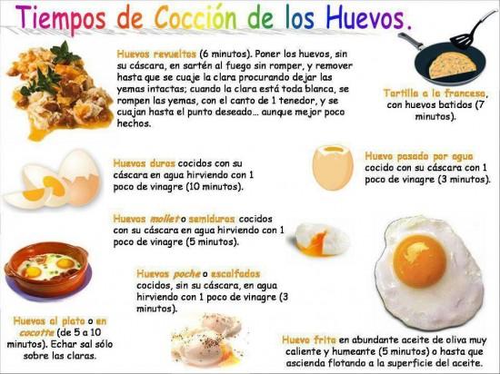 C mo cocinar huevos recetas diferentes con huevos for Maneras de cocinar huevo