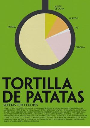 infografia_tortilla_de_patatas