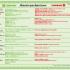 Alimentos permitidos y prohibidos para Hipertensos: Infografía
