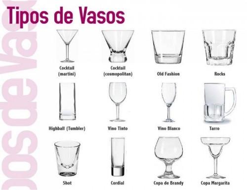 Diferentes tipos de vasos de acuerdo a la bebida im gen for Cristaleria para bar