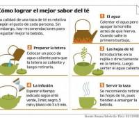 Cómo lograr un té con buen sabor: Imágen